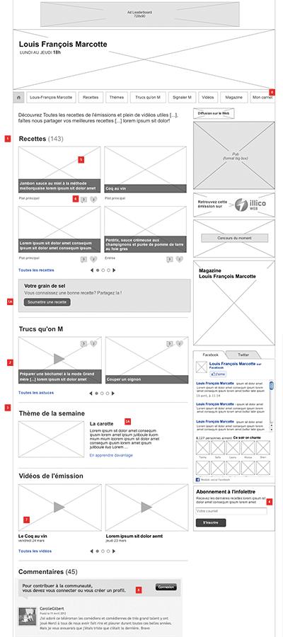 TVA Signe M page d'accueil architecture