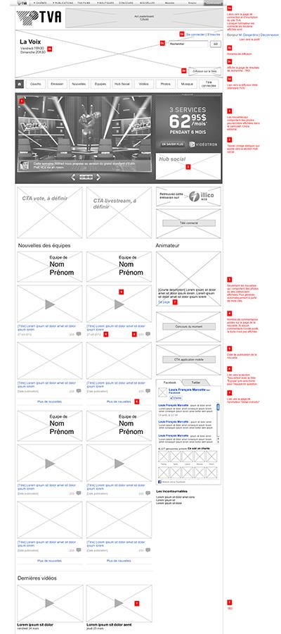 TVA La Voix architecture de la page d'accueil